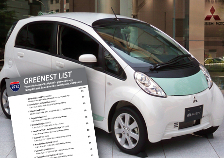 Sorpresa en la lista de los vehículos más eficientes de EEUU