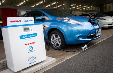 Ilumina tu hogar con la batería del vehículo eléctrico