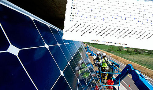 La industria de la energía solar no parará de crecer hasta el 2015