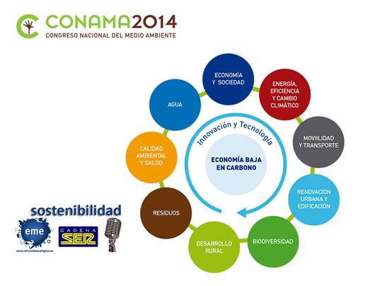 CONAMA 2014 apuesta por una economía baja en carbono