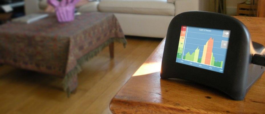 speck contaminación del aire gadget el mndo ecológico 2