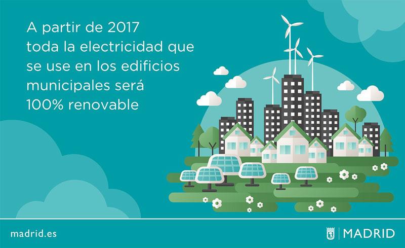 Energías renovables ayuntamiento de madrid endesa