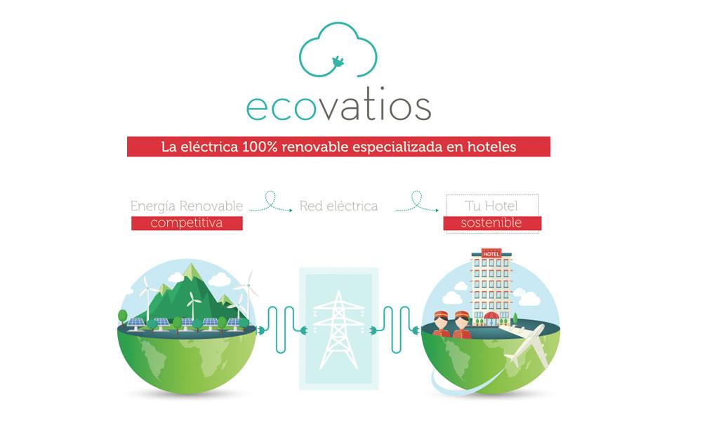 Cómo reducir un 40% el consumo eléctrico en hoteles