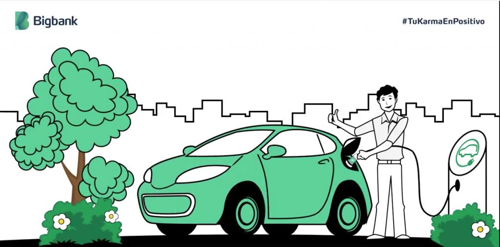 Bigbank estudio compra coches eléctricos préstamo verde AEDIVE