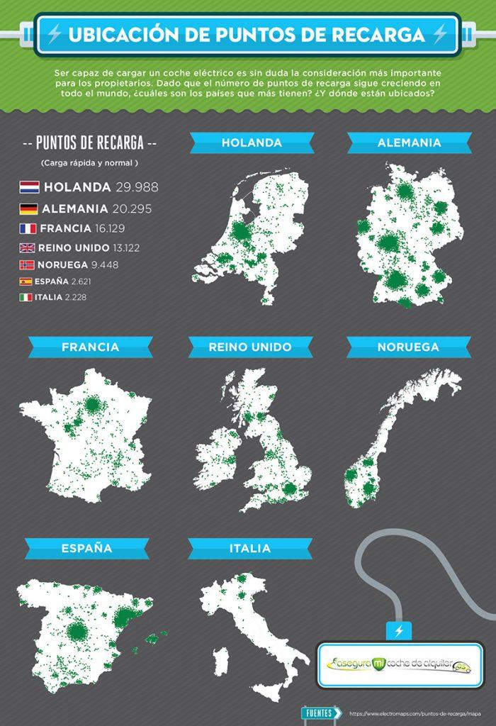 AUVE Asociacion usuarios vehículos coche eléctrico ubicacion puntos de recarga europa españa