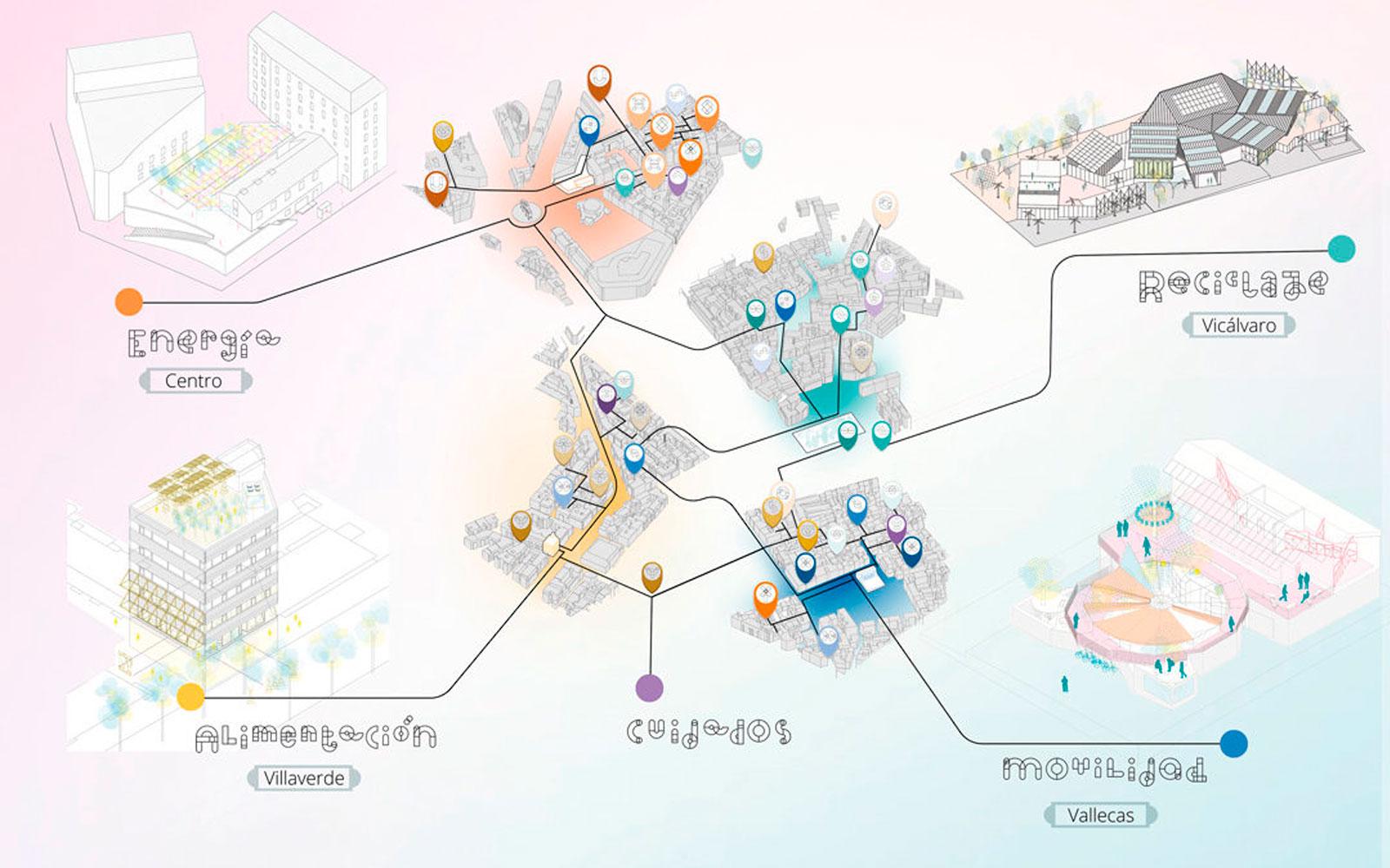 Provocar la transformación urbana