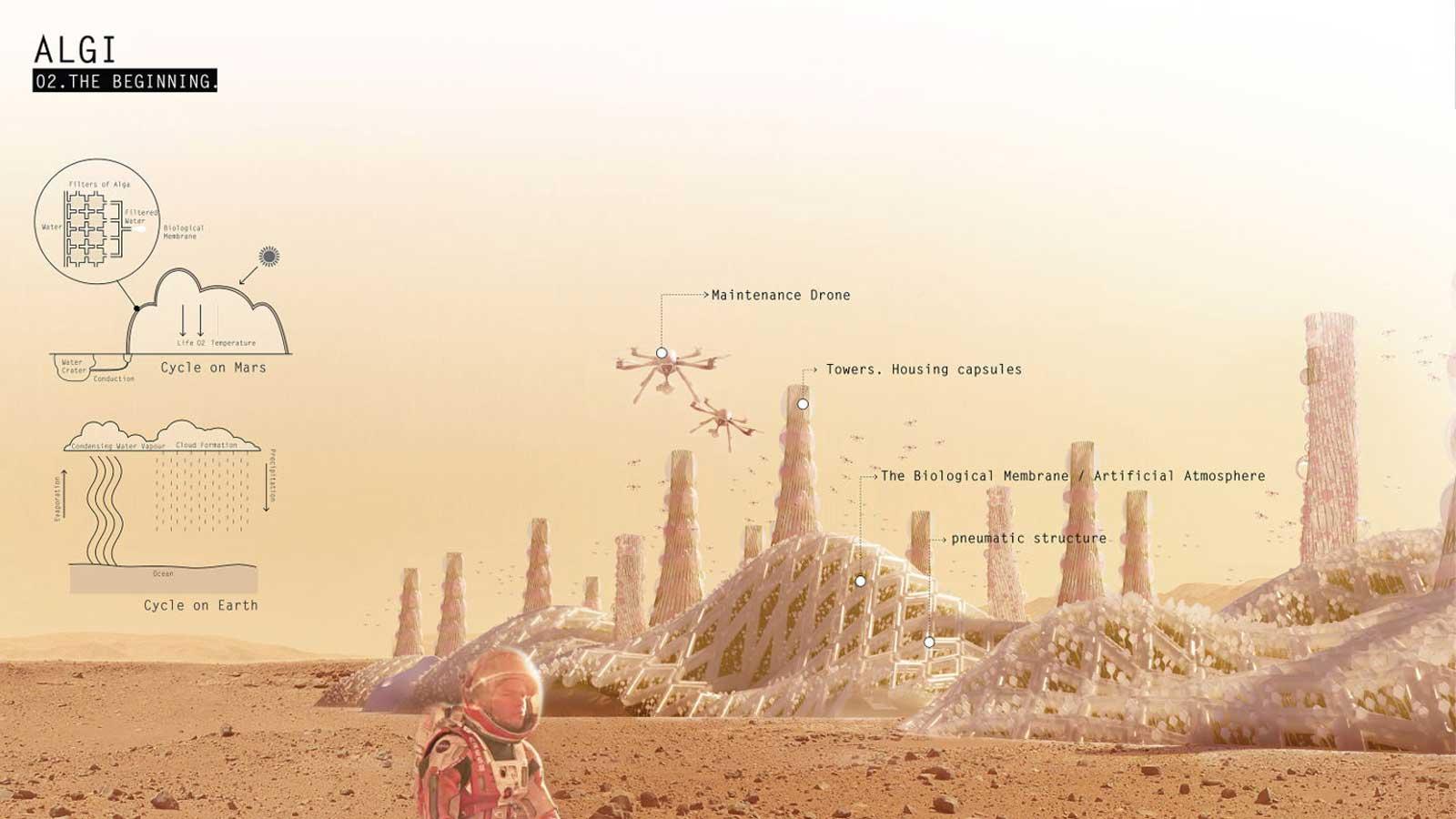 Conquista de Marte HP Mars Home Planet Algi IED Madrid Ecología
