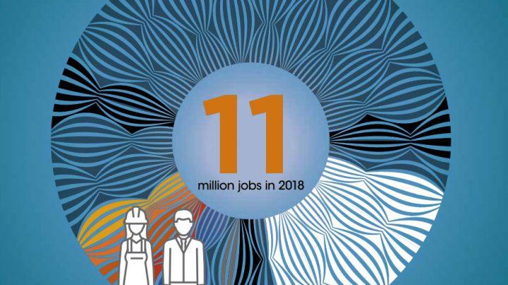 El empleo en las renovables crece en 2018