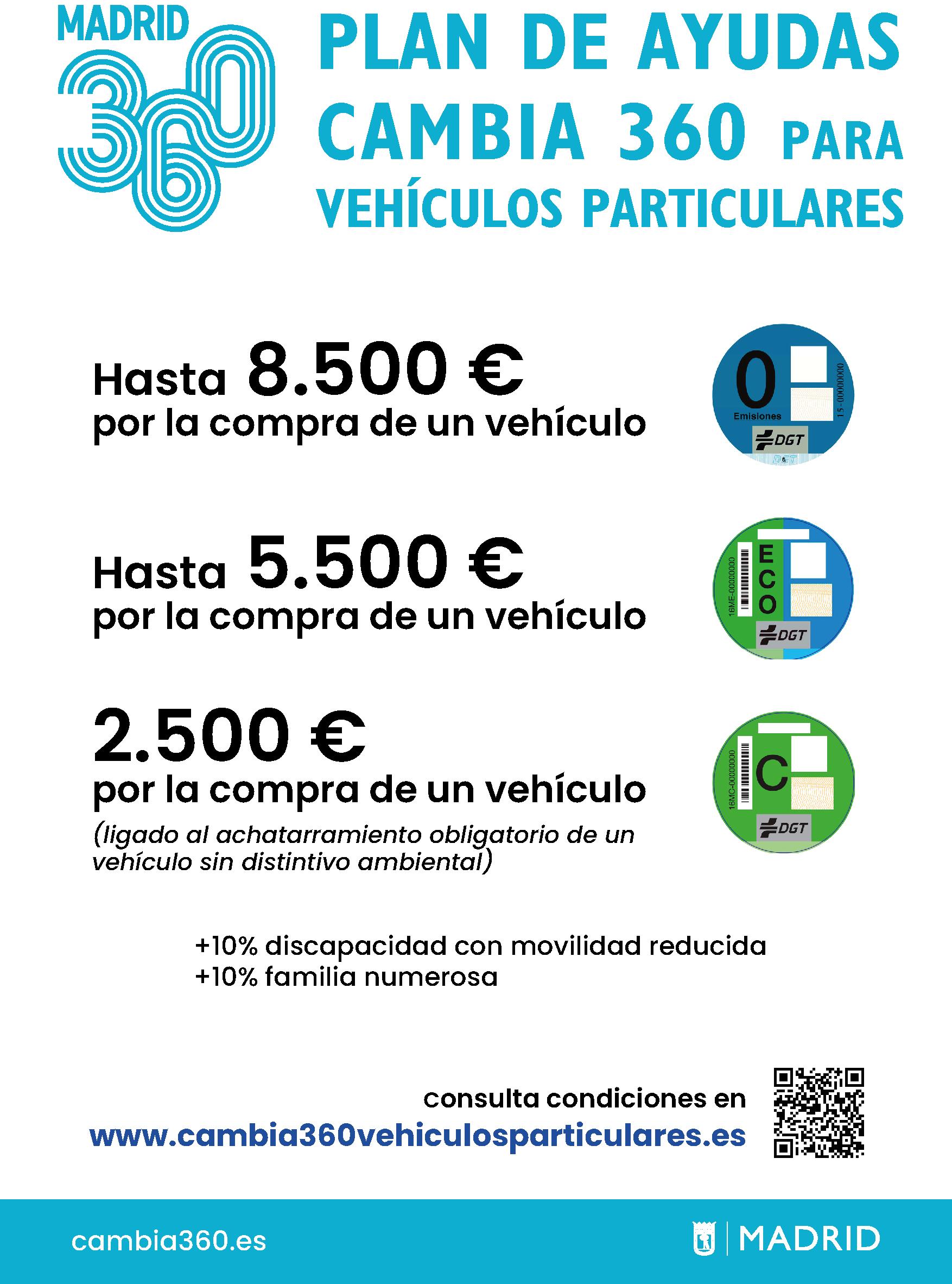 CARTEL CONCESIONARIOS CAMBIA 360